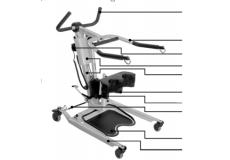 Pallas/175 е мобилна дигалка за помош при станување,   дизајнирана за трансфер на лица во институции како што се домови за стари лица, болници, центри за нега, а може да се користи и во домашни услови. Цена:  226.418,00 денари